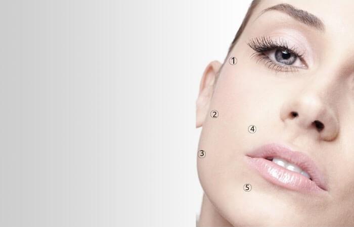 درمان پروفایلو برای صورت